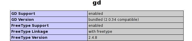 Menambah Teks Kedalam Gambar dengan PHP