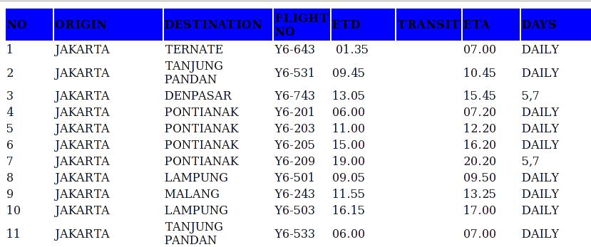Mengambil Data Jadwal Penerbangan dari Situs Batavia