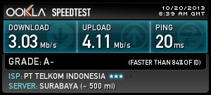 Mencoba Kecepatan wifi.id