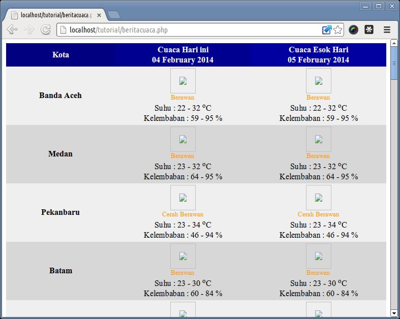 Mengambil Data Cuaca dari Situs BMKG dengan PHP CURL