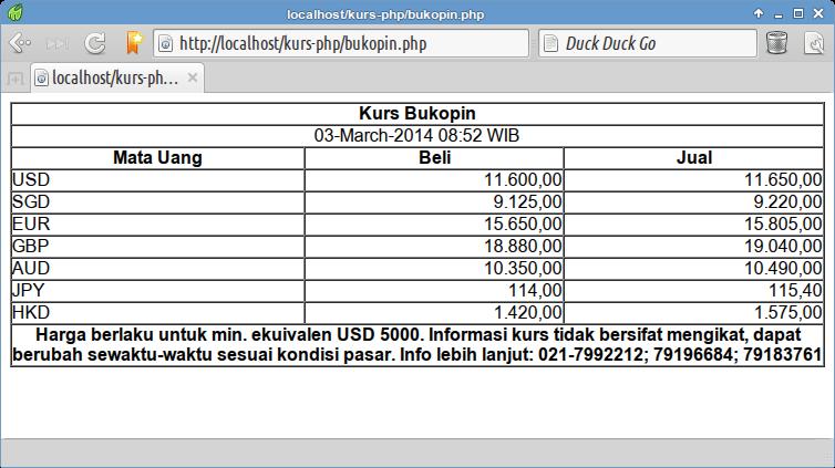 Mengambil Kurs Rupiah dari Bank Bukopin