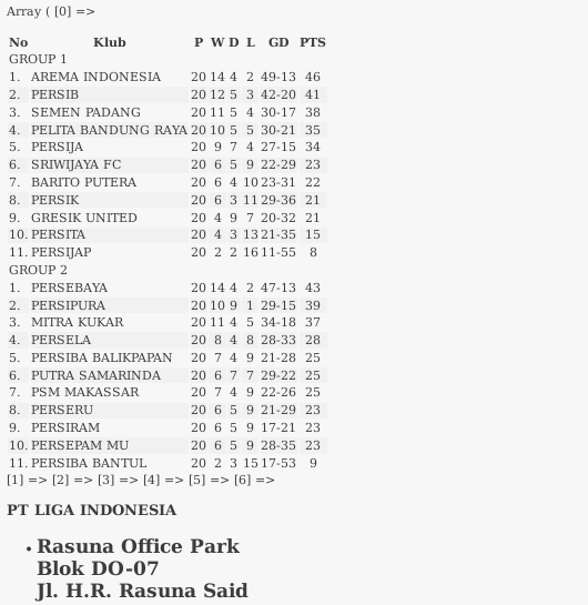 array data liga indonesia