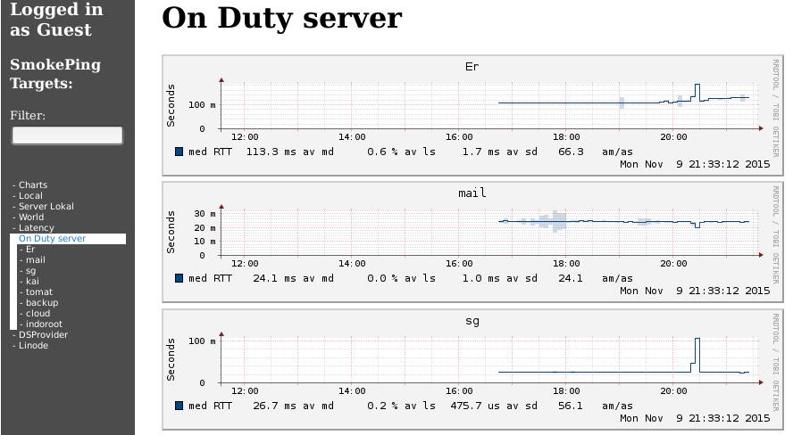 server intranet