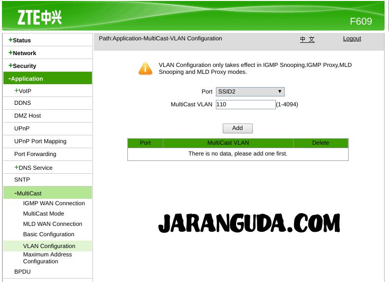 Akses UseeTV Indihome via Wireless ZTE F609 « Jaranguda.com