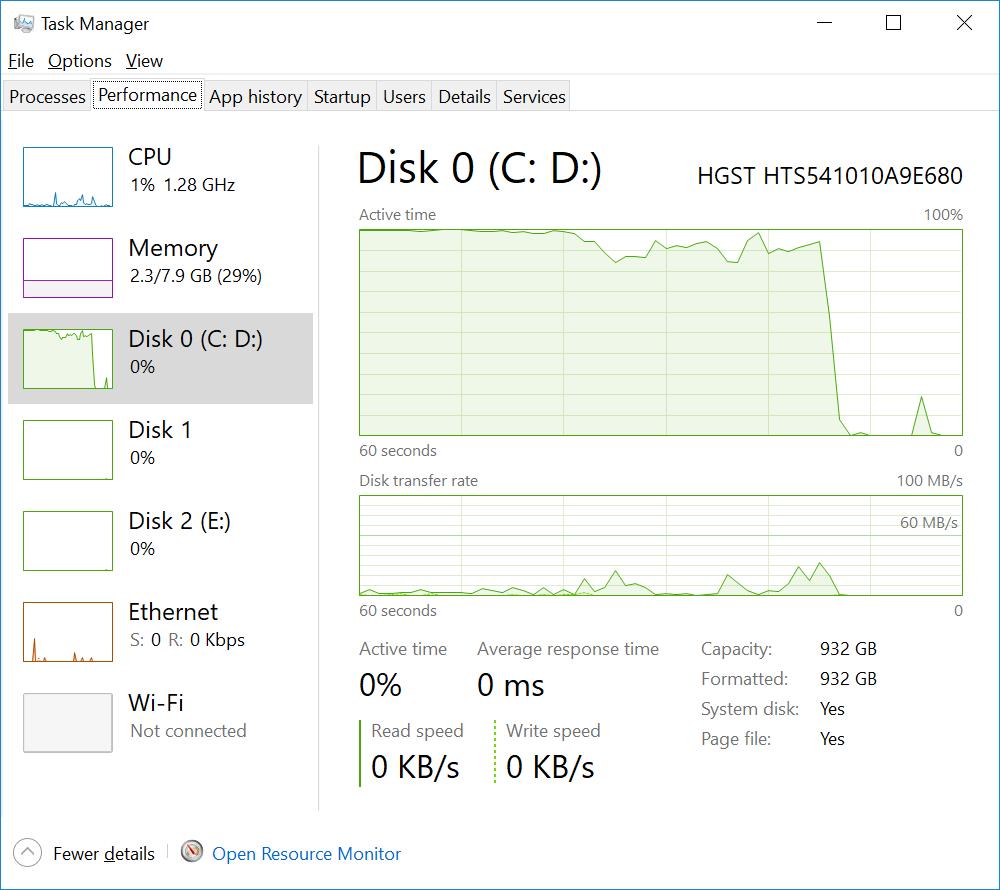 disk windows 100 persen berubah langsung