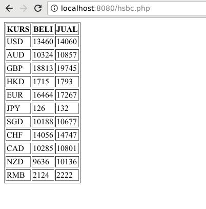 kurs hsbc kedalam tabel