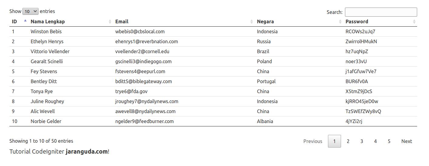 tabel datatables di codeigniter