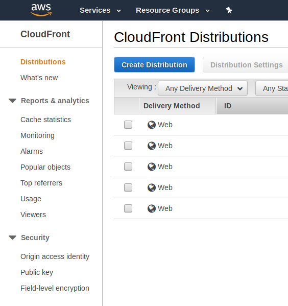 create cloudfront distributions