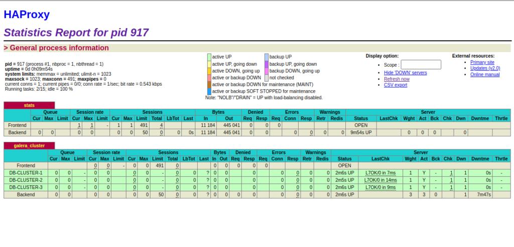 haproxy database status