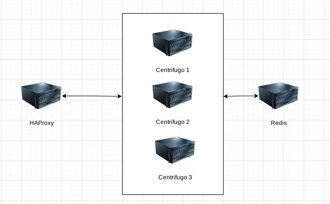 scaling centrifugo dengan redis